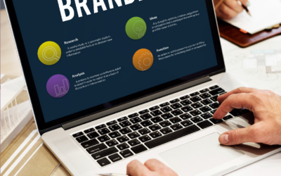 Branding – Things You Should Know