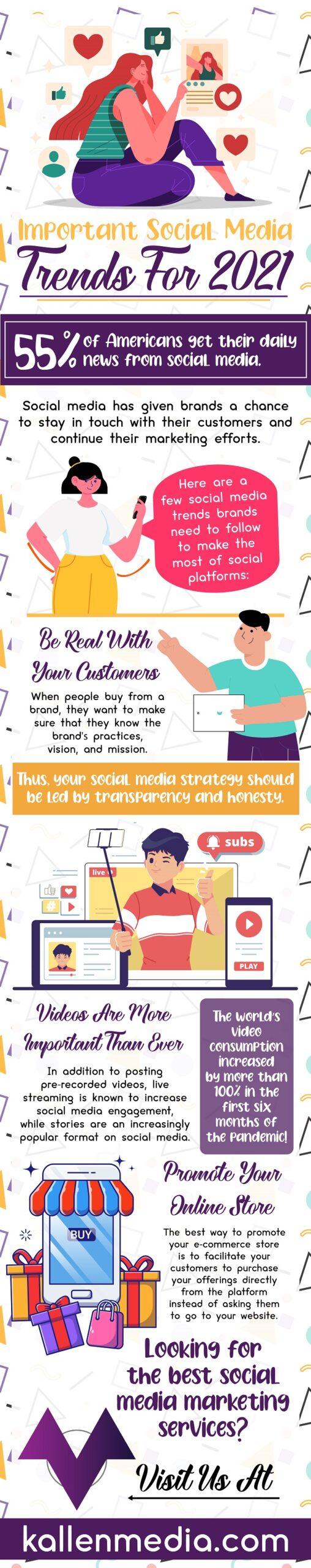 Important-Social-Media-Trends-For-2021